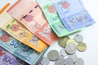 Übersicht der Währung Malaysia Ringgit